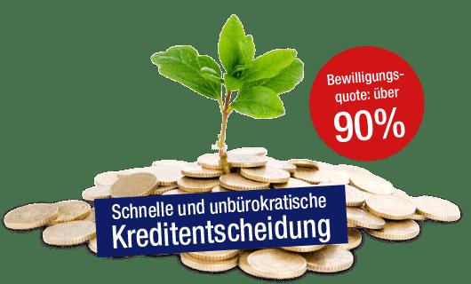 Fennobed Stuttgart fennobed gmbh indaro mikrofinanz
